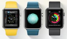 For Next Apple Watch, Apple Is Developing Micro LED Panels